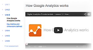 Unit 3/1 - How Google Analytics works