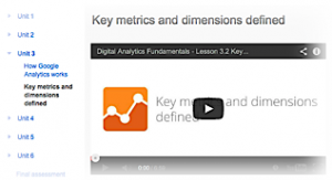 Unit 3/2 - Key Detrics and Dimensions Defined