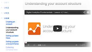 Unit 4/2 - Understanding your Account Structure